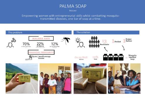 Milestones – Palma Soap